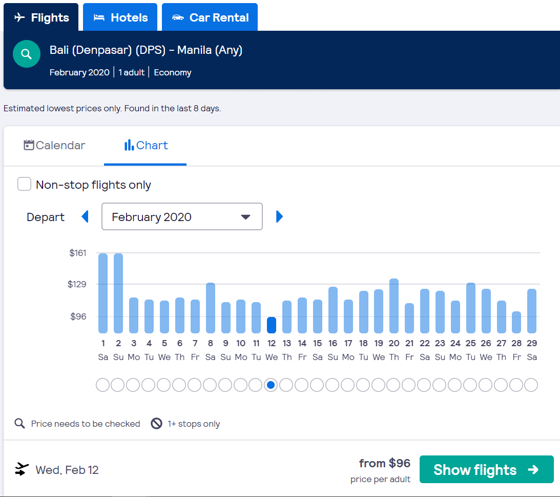what is the cheapest day to fly